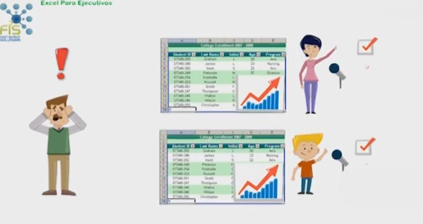Excel Para Ejecutivos